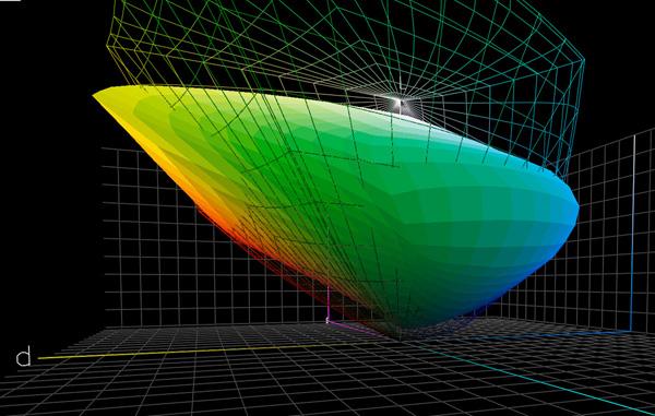 Adobe RGB PSPP 2d 3D 600