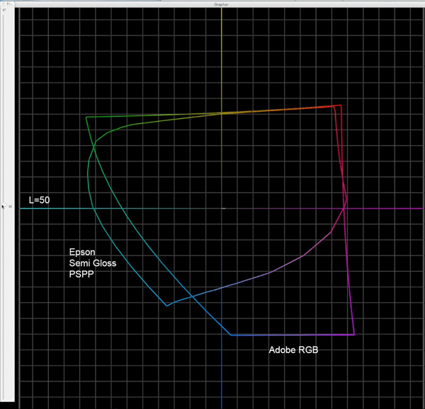 Adobe RGB PSPP 2d 50 600