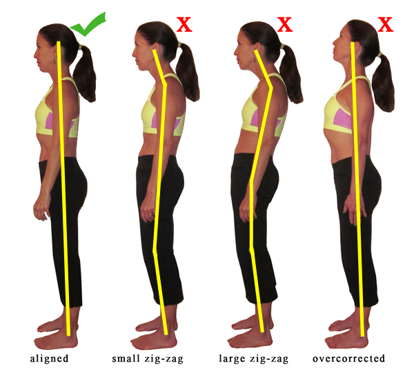 how to tell if your hip is out of alignment
