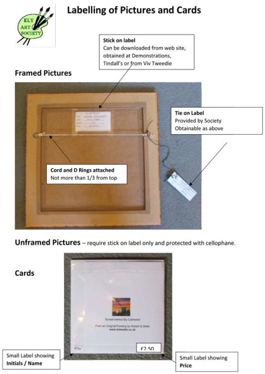Labelling of Pictures and Cards