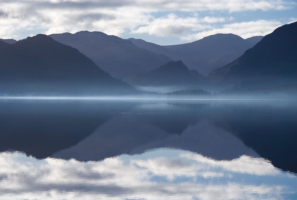 Reflections in Derwent Water