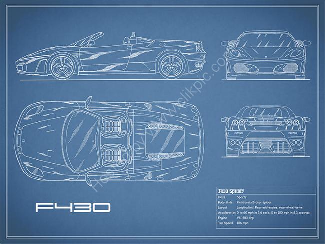 The F430 Blueprint