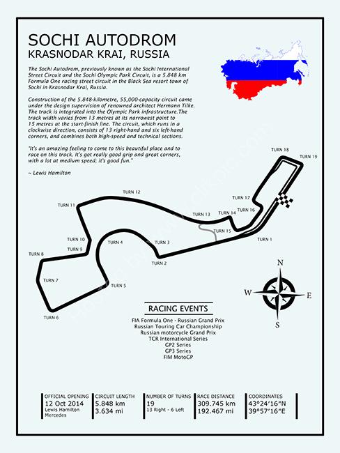 The Sochi Autodrom