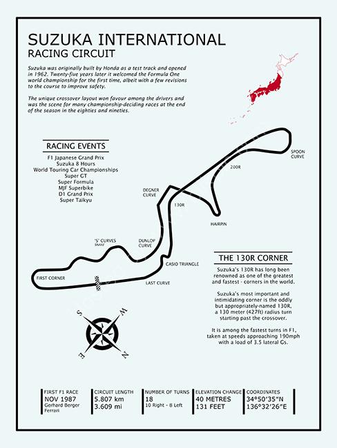 Suzuka International Racing Circuit