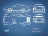 The 911 Turbo Blueprint