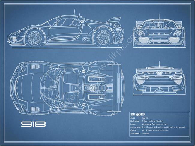 The 918 Spyder Blueprint