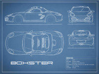 The Boxster Blueprint