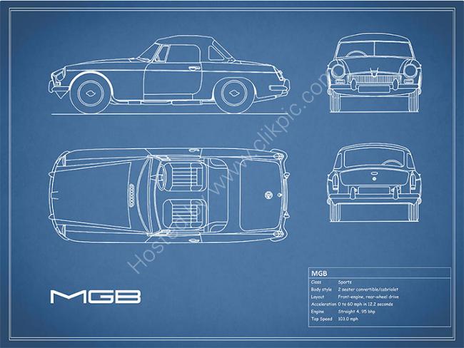 The MGB Blueprint