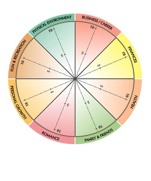 'Holistic' website diagram