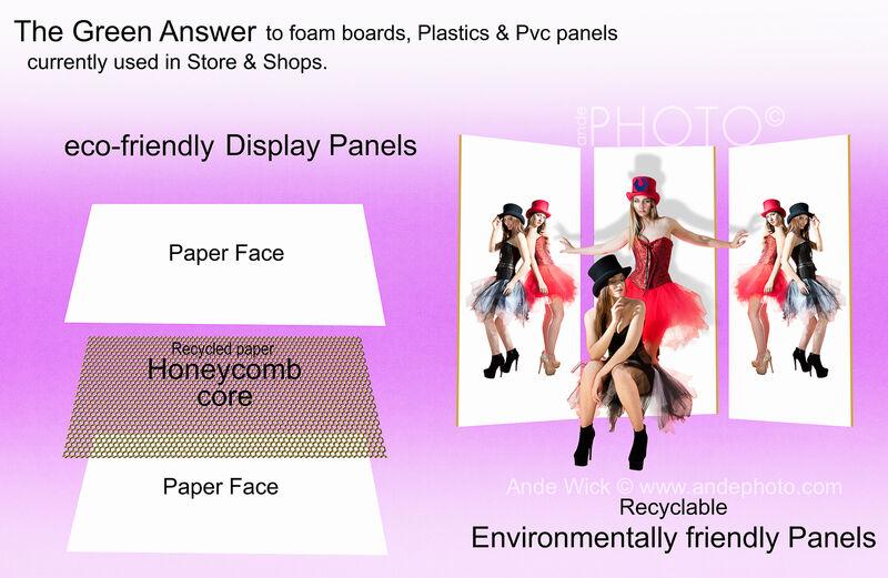 eco-friendly Display Panels