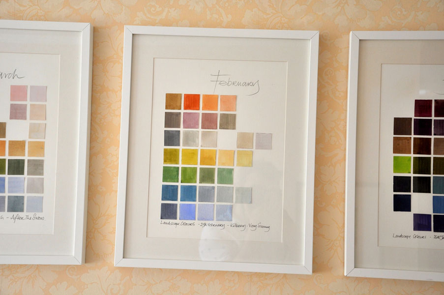 Colour Observations