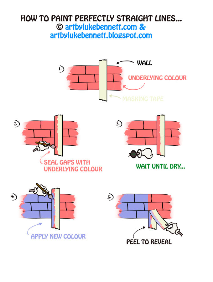 How to paint perfectly straight lines - an illustrated guide