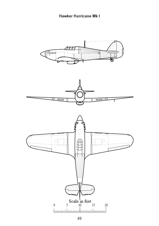 Three view drawings
