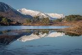 Sgurr nan Ceathreamhnan reflected in Loch Affric
