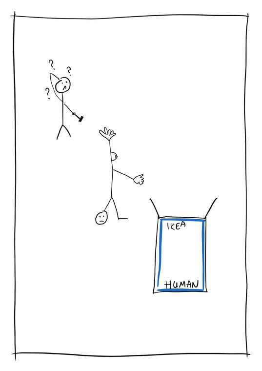 Ikea Human