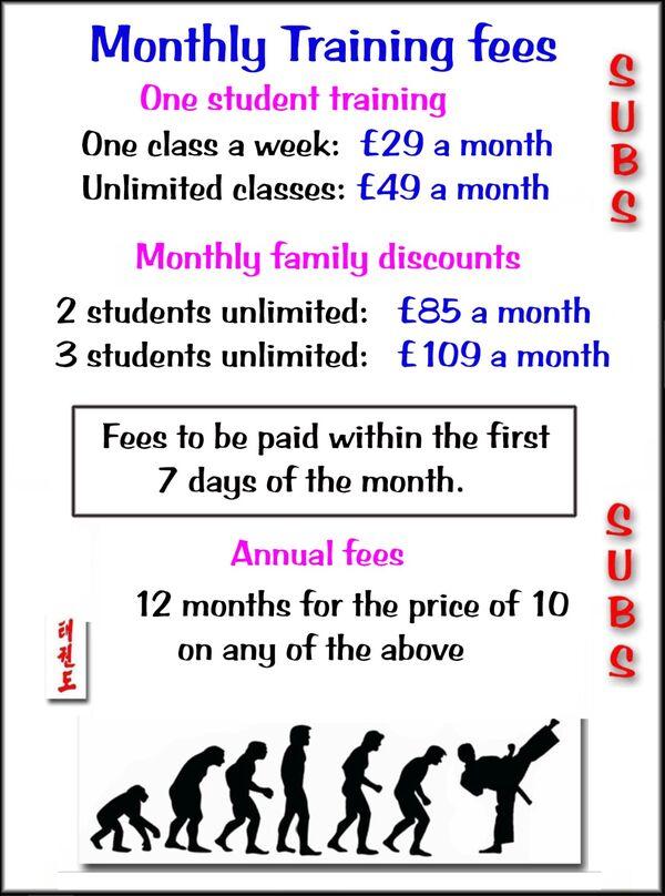 Class fees