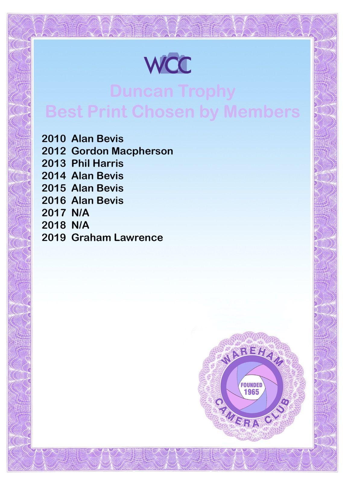 Duncan Trophy