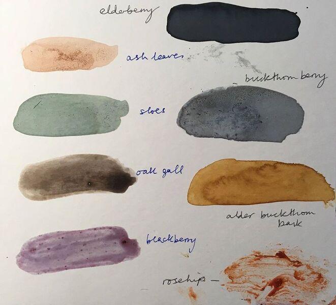 Ink test strip