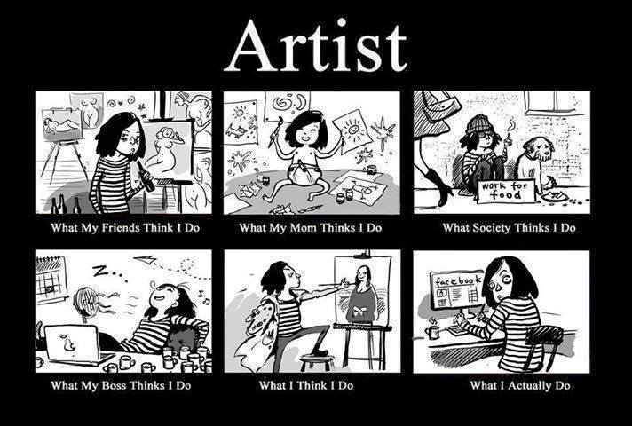 How we see Artists. Actually, I dont have enough time to spend much of it on Facebook!