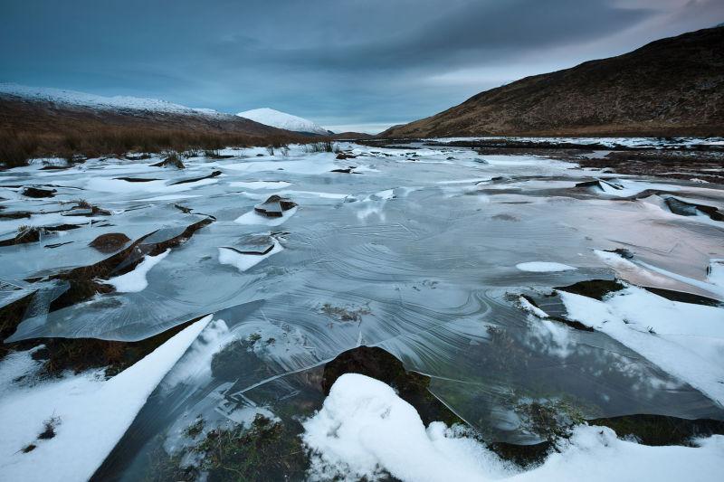 Frozen Loch Textures I