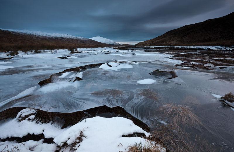 Frozen Loch Textures