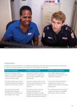 Australian-Volunteers-Program Global-Program-Strategy-13