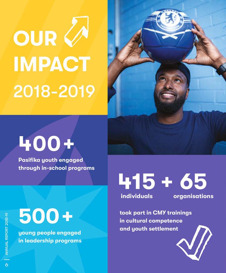 CMY Annual-Report-2018-2019 Digital-6