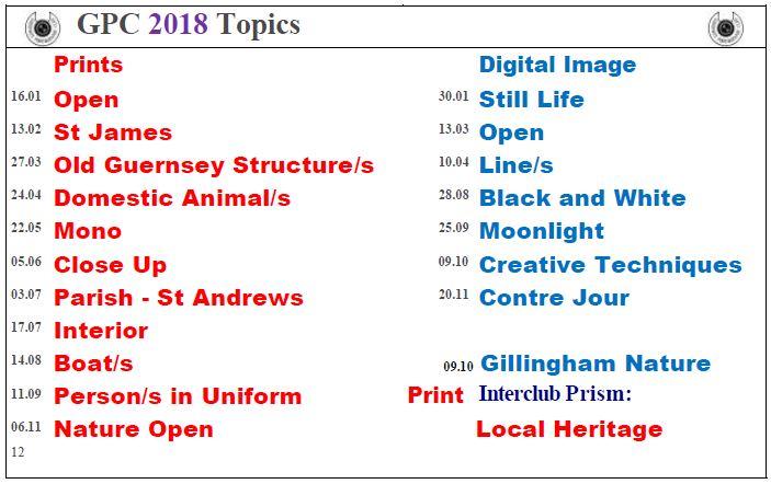 2018 GPC Topics Card