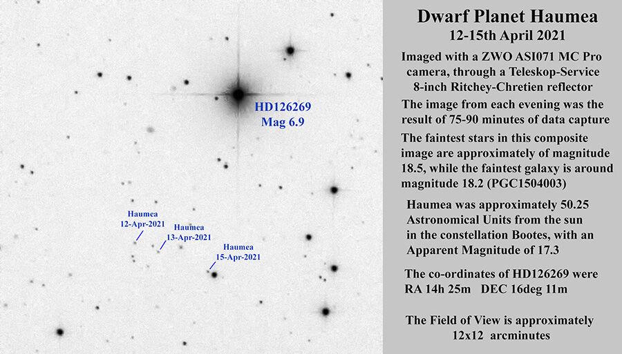 Dwarf Planet Haumea