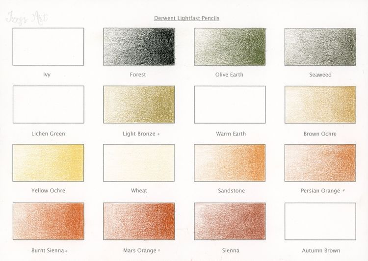 Derwent Lightfast Colour Chart 5