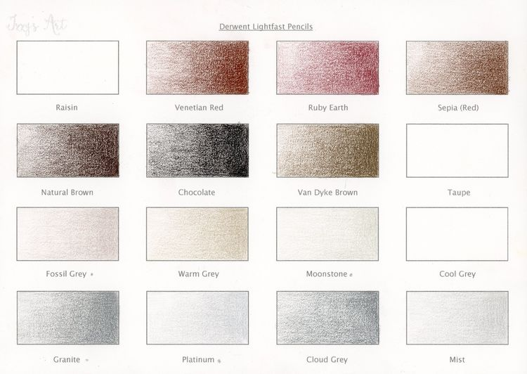 Derwent Lightfast Colour Chart 6