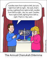 Candle Conundrum