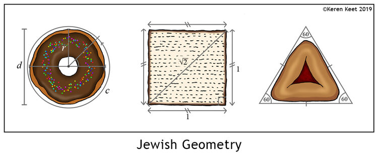 Jewish Geometry