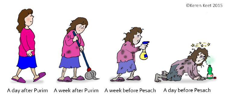 Evolution of Pesach Cleaning