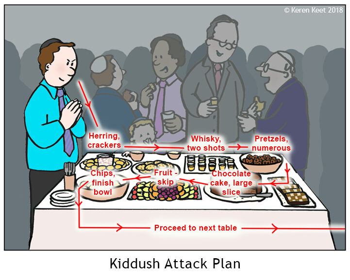 Kiddish Attack