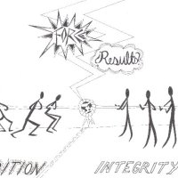 AMBITION VS INTEGRITY