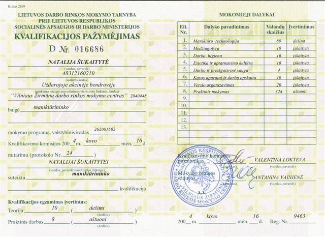 Natalija Sukaityte  manicurist diploma