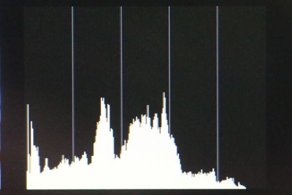 Fototips A - 11 - histogram riktig