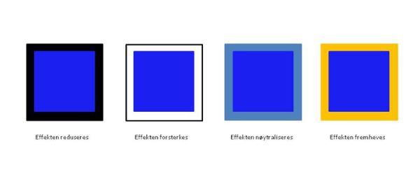 Fototips A - 16 - Sammenligning blå