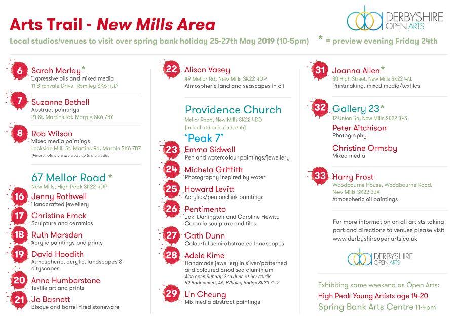 DARTS 2019 New Mills revised map-1