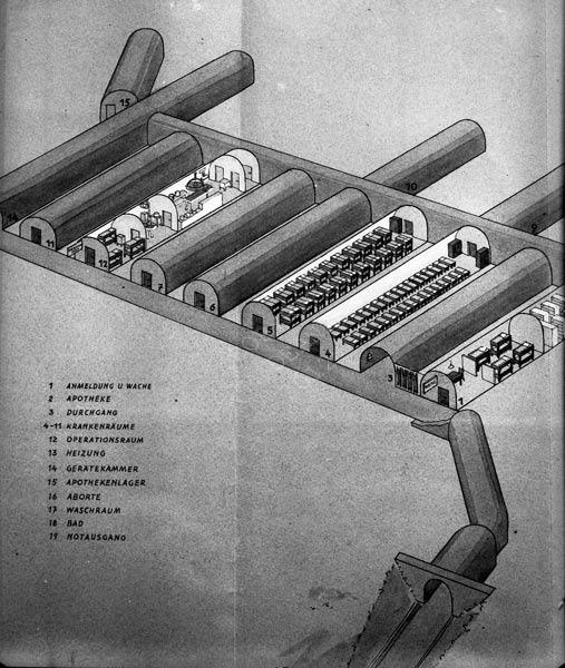 German Tunnel Complex