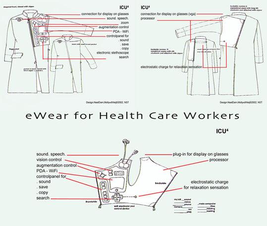 eWear Uniforms for healthcare workers