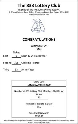 833 Lottery result May 2020