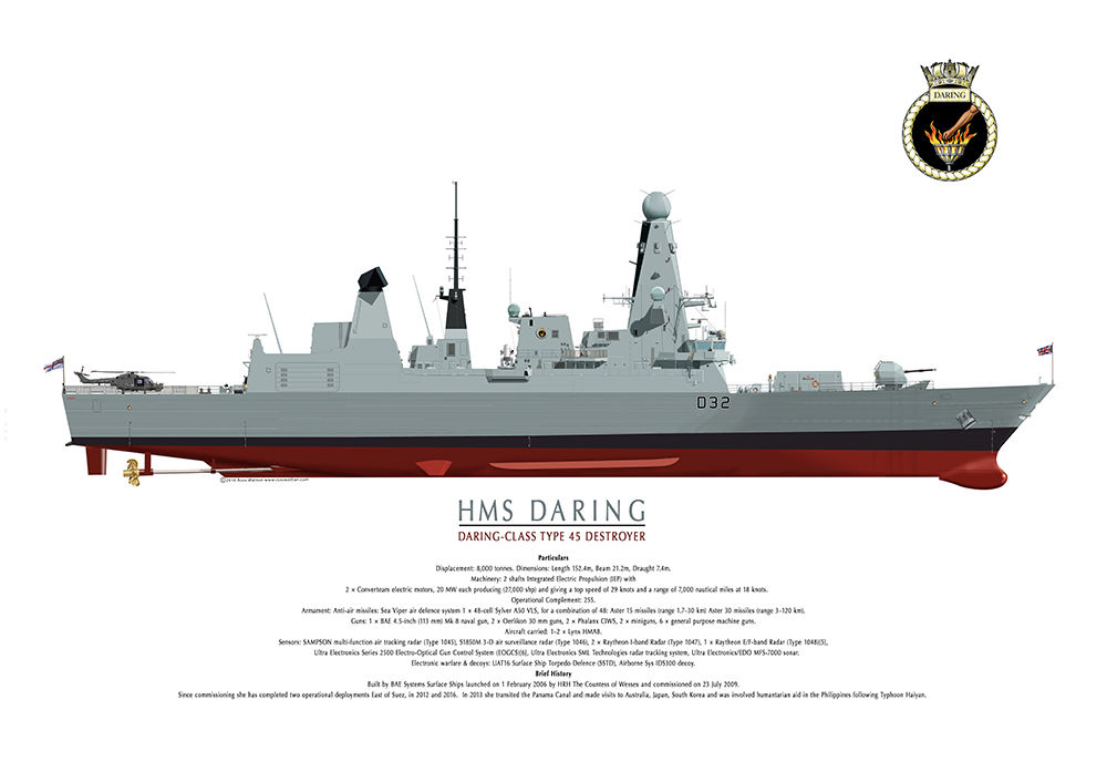 HMS DARING destroyer starboard side showing ship's crest and underwater.