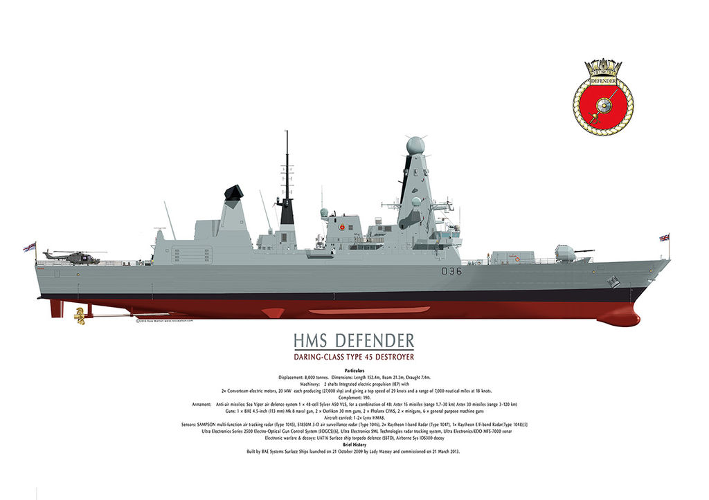 HMS Defender Type 45 destroyer starboard side showing propellers and ship's crest.