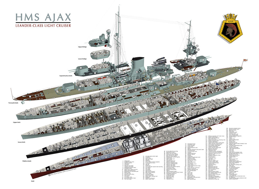 HMS AJAX Cruiser cutaway illustration showing decks, engines and accommodation