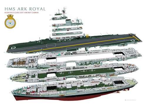 Illustration of HMS ARK ROYAL showing inside the ship from 4 deck up viewed from the port side