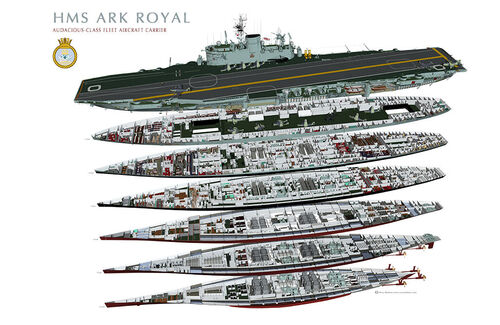 HMS Ark Royal showing all the deck below 4 deck including engines as seem from the port side.