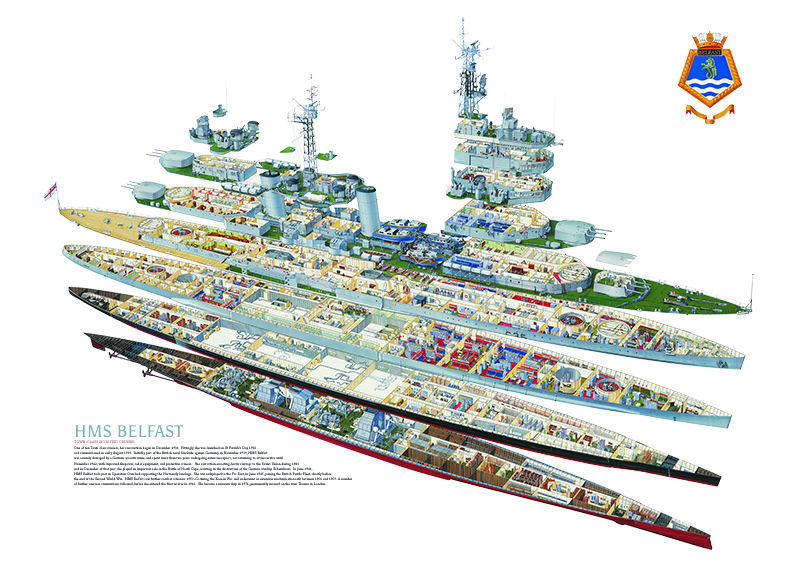 HMS Belfast (cutaway) showing all the decks with living quarters, machinery spaces and magazines.