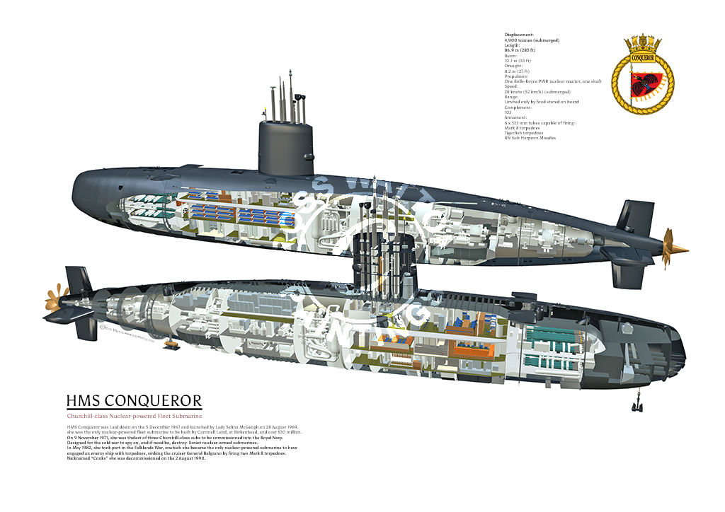 HMS Conqueror (cutaway) showing the internal fittings of the submarine.
